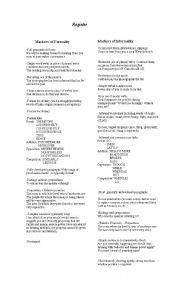 English Worksheets: Formal -Informal Register