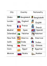 English Worksheet: Flags , countries,  capital cities
