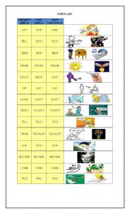 english irregular verbs with phonetic transcription In this list of irregular verbs phonetic transcription of these verbs is given, using the international phonetic alphabet (ipa) in this list, a narrower ipa transcription is used than in most dictionaries, because many learners of english have difficulty with the pronunciation of for instance the letter 'r' in english.