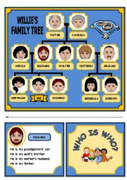 English Worksheet: WHO IS WHO? FAMILY GAME (PART 1)