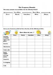 English Worksheets: How often do you...? Survey