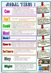 Modal verbs 1 - ESL worksheet by Malvarosa