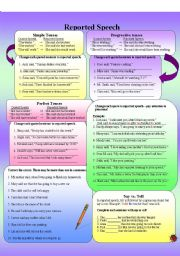 English Worksheet: Reported/Indirect Speech