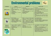 English Worksheet: ENVIRONMENTAL PROBLEMS (causes, effects, solutions) - 1/2