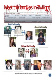 Meet the families in Twilight