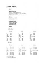 English worksheet: Present Simple Grammar