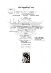 English Worksheets: Aerosmith - I don�t wanna miss a thing