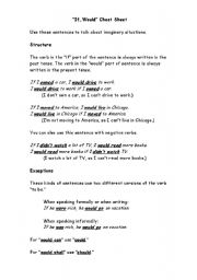 English Worksheet: Unreal Conditional Cheat Sheet