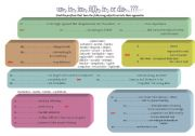 English Worksheet: un- in- im-, il(l)-, ir-, or dis-...??  Negative prefixes II, difficult words