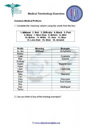 photo about Printable Medical Terminology Worksheets referred to as 2. Health-related Terminology - Prefixes - ESL worksheet as a result of