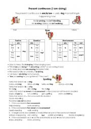 English Worksheets: Cartoon grammar - present continious