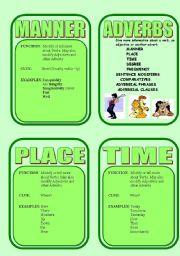 English worksheet: GRAMMAR CARD NO 3 - ADVERBS