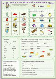 English Worksheets: A, an, some: countable and uncountable nouns (food)