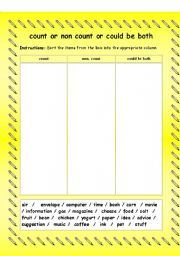 thumb907292031328668 Teaching Countable And Uncountable Nouns Pdf on worksheet for kids, worksheets grade 5, cake chicken, worksheets for grade 1, 4th grade worksheets, english practice, exercises pdf, exercises intermediate,