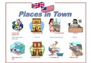 Places in Town UK and US