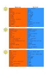 American vs British Dictionary