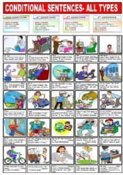 English Worksheet: CONDITIONAL SENTENCES-ALL TYPES