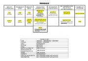 English worksheet: modals