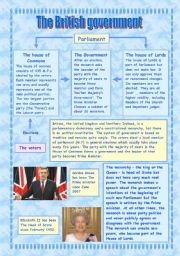 English Worksheets: The British government