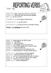 English Worksheet: REPORTING VERBS (2pgs.) +ING or +TO INF.