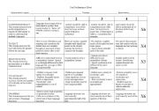 English Worksheet: Oral Performance Rubric