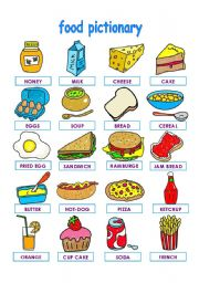 English Worksheet: FOOD PICTIONARY PART 1
