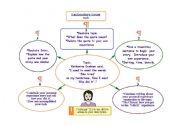 English worksheet: Explanatory Essay Map