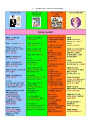 English Worksheet: Causative constructions in different situations :))))