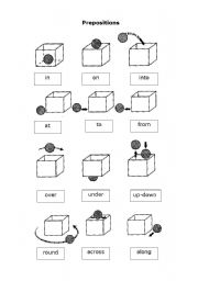 City Vocabulary with Estar &amp- Location Prepositions Worksheet
