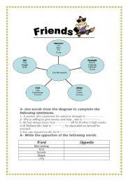 essay describing your friend