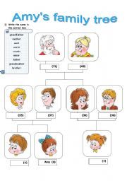 English Worksheet: family relationships (1/3)
