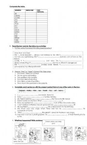 present amp past participle phrases worksheet new calendar template site. Black Bedroom Furniture Sets. Home Design Ideas
