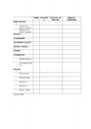 English Worksheets: Biomes Chart