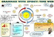 English Worksheet: EASY GRAMMAR WITH SPIDEY! -TIME - FUNY GRAMMAR-GUIDE FOR YOUNG LEARNERS IN A POSTER FORMAT (PART 8)