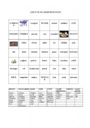 English worksheet: CHESS WITH FOOD