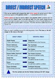 English worksheets indirect speech worksheets page 2 direct indirect or reported speech ibookread Read Online
