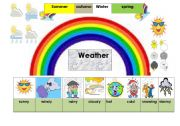 English Worksheet:    weather flashcard