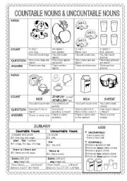 English worksheet: COUNTABLE / UNCOUNTABLE ( 2 PAGES ) 28-02-09