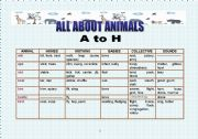 English Worksheets: All about animals - A to H