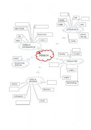 English Worksheet: Mind map - person