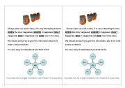 English Worksheets: 5 W - who, when, where, why, what