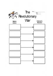 Worksheets Revolutionary War Worksheets war worksheet delibertad revolutionary delibertad