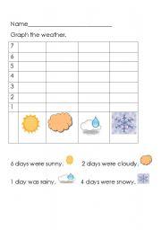 English worksheet: weather graph