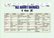 English worksheet: All about animals 2 - I to Z