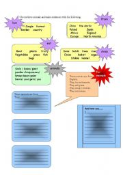 English Worksheets: sentence formation using animals