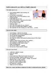 English Worksheet: Restaurant Phrases