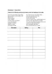 Printables Character And Setting Worksheets english worksheets narrative writing character setting plot worksheet plot