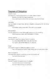 English Worksheet: Degrees of obligation