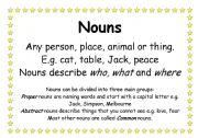 English worksheet: Word Types Displays