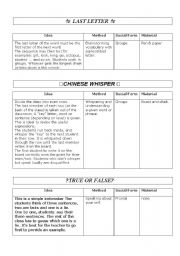 English Worksheet: Vocabulary practice, Icebreakers and Fillers